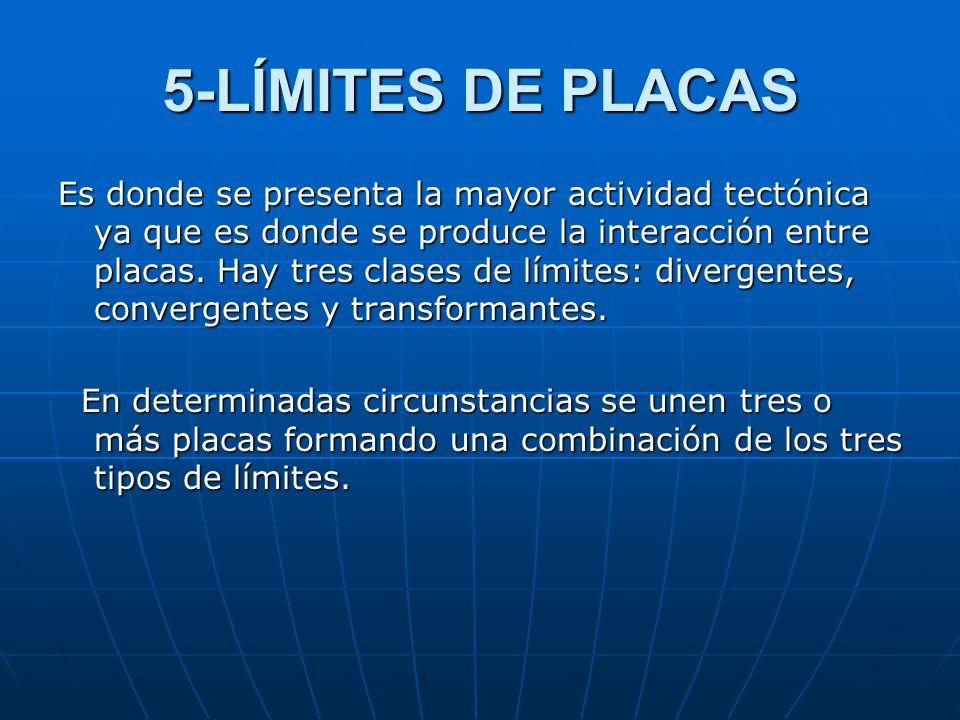 5-LÍMITES DE PLACAS