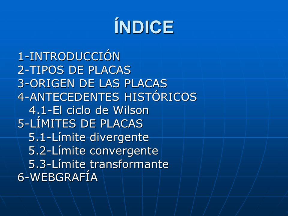 ÍNDICE 1-INTRODUCCIÓN 2-TIPOS DE PLACAS 3-ORIGEN DE LAS PLACAS