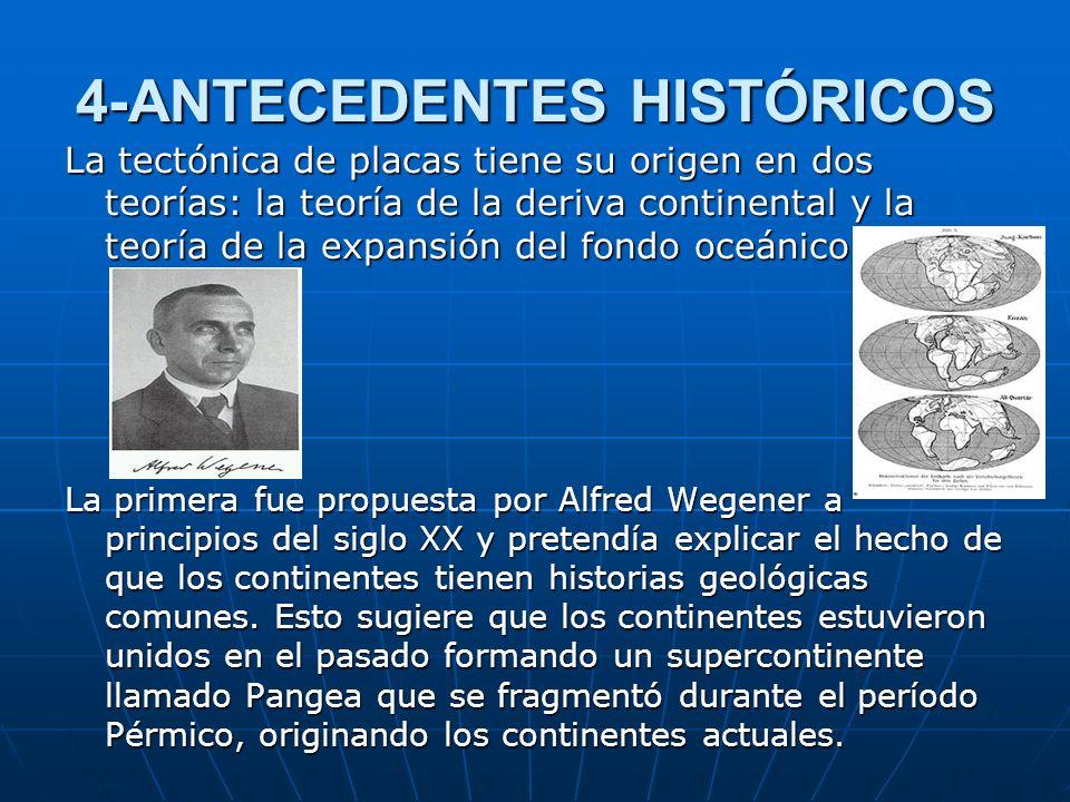 4-ANTECEDENTES HISTÓRICOS