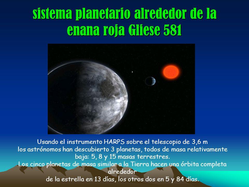 sistema planetario alrededor de la enana roja Gliese 581