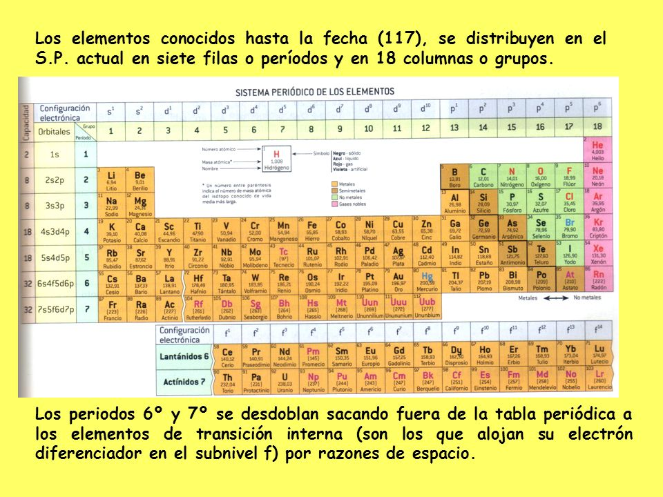 Clasificaci n de los elementos ppt descargar elementos grupo 5 y 6 clasificaci n de los elementos ppt descargar urtaz Gallery