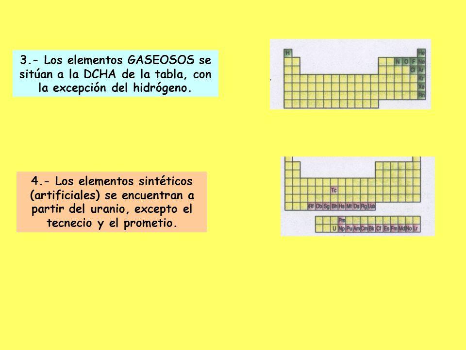 los elementos gaseosos se sitan a la dcha de la tabla con - Tabla Periodica De Los Elementos Gaseosos