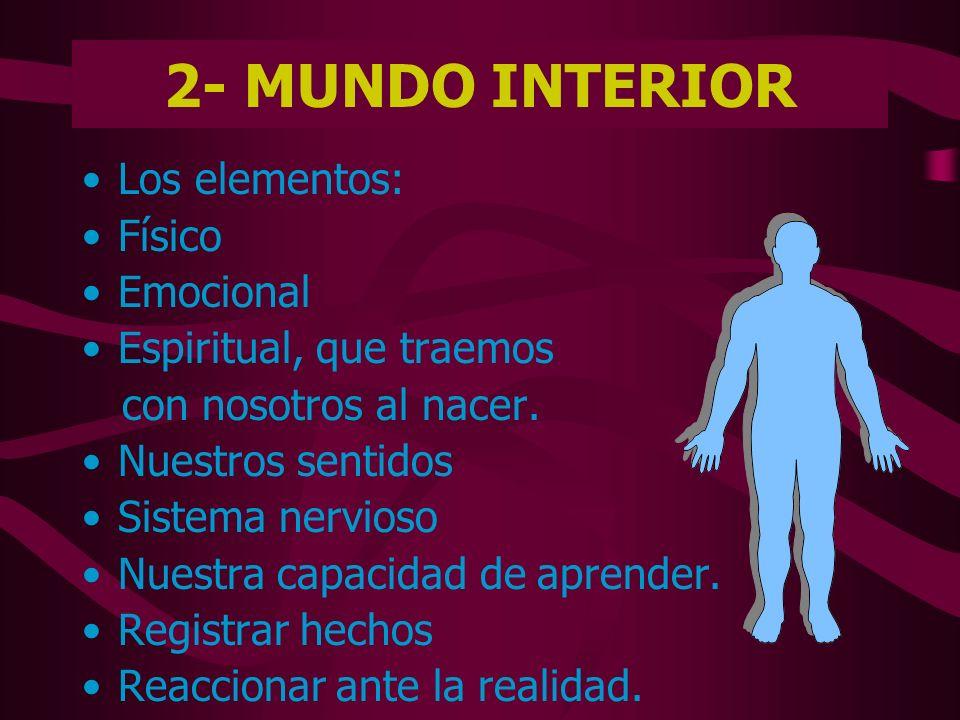 2- MUNDO INTERIOR Los elementos: Físico Emocional