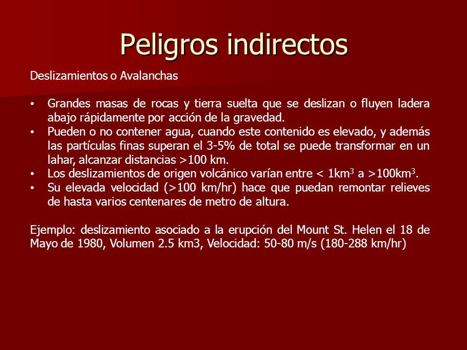 Peligros indirectos Deslizamientos o Avalanchas