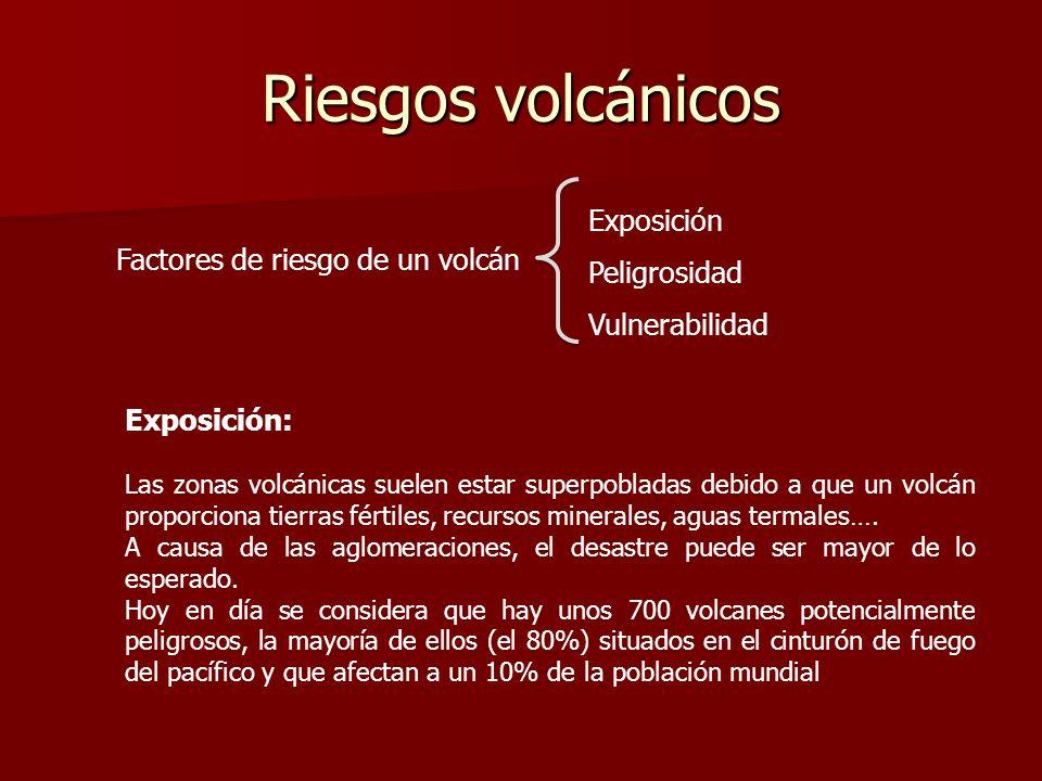 Riesgos volcánicos Exposición Peligrosidad