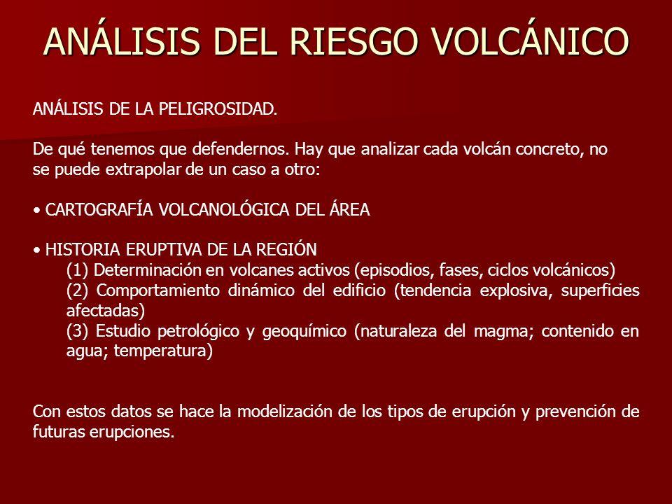 ANÁLISIS DEL RIESGO VOLCÁNICO