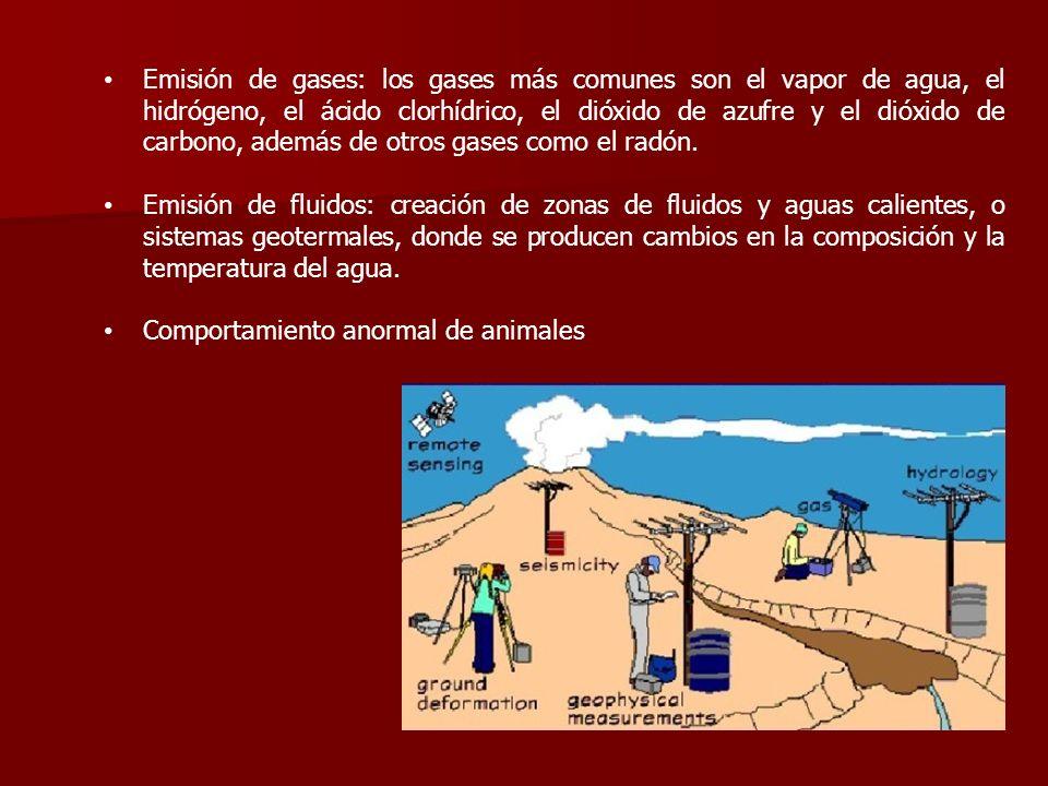 Emisión de gases: los gases más comunes son el vapor de agua, el hidrógeno, el ácido clorhídrico, el dióxido de azufre y el dióxido de carbono, además de otros gases como el radón.
