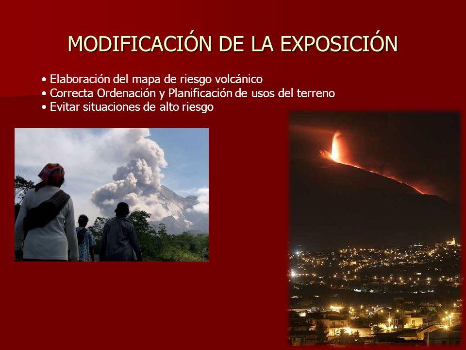 MODIFICACIÓN DE LA EXPOSICIÓN