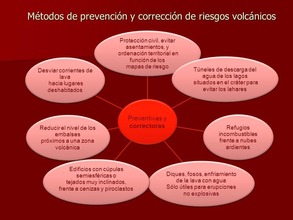Métodos de prevención y corrección de riesgos volcánicos