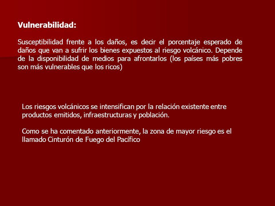Vulnerabilidad: