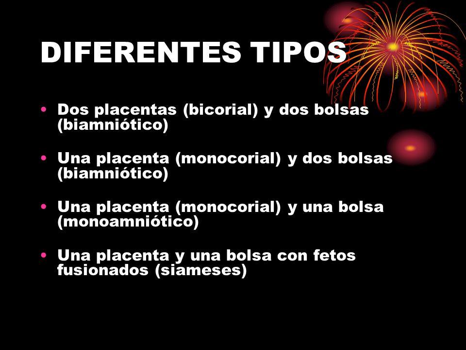 DIFERENTES TIPOS Dos placentas (bicorial) y dos bolsas (biamniótico)