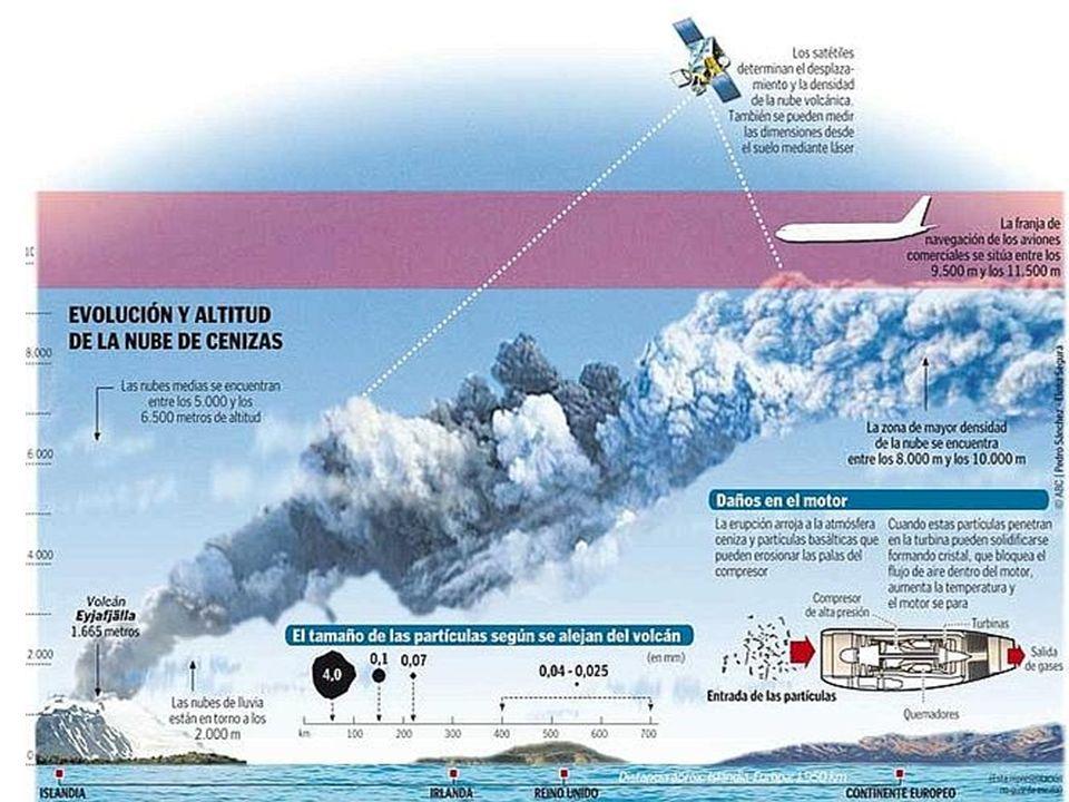 Efectos de un volcán <<de juguete>>
