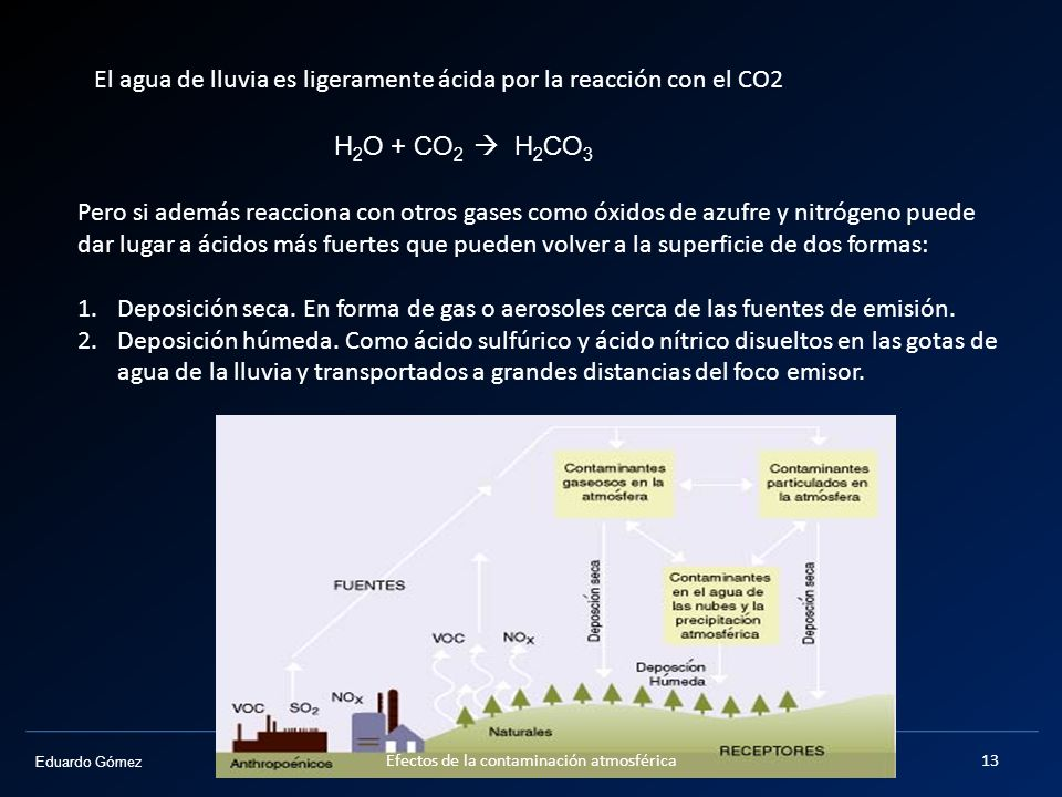 Efectos de la contaminación atmosférica