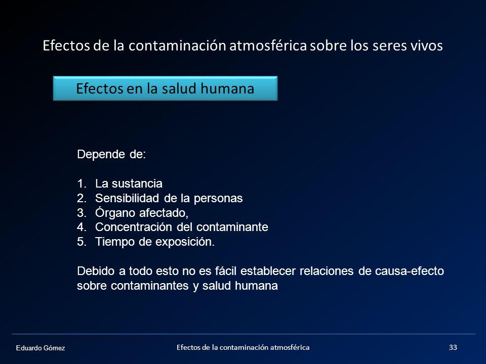 Efectos de la contaminación atmosférica sobre los seres vivos