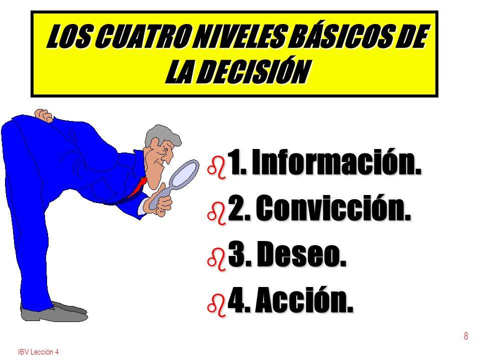 LOS CUATRO NIVELES BÁSICOS DE LA DECISIÓN