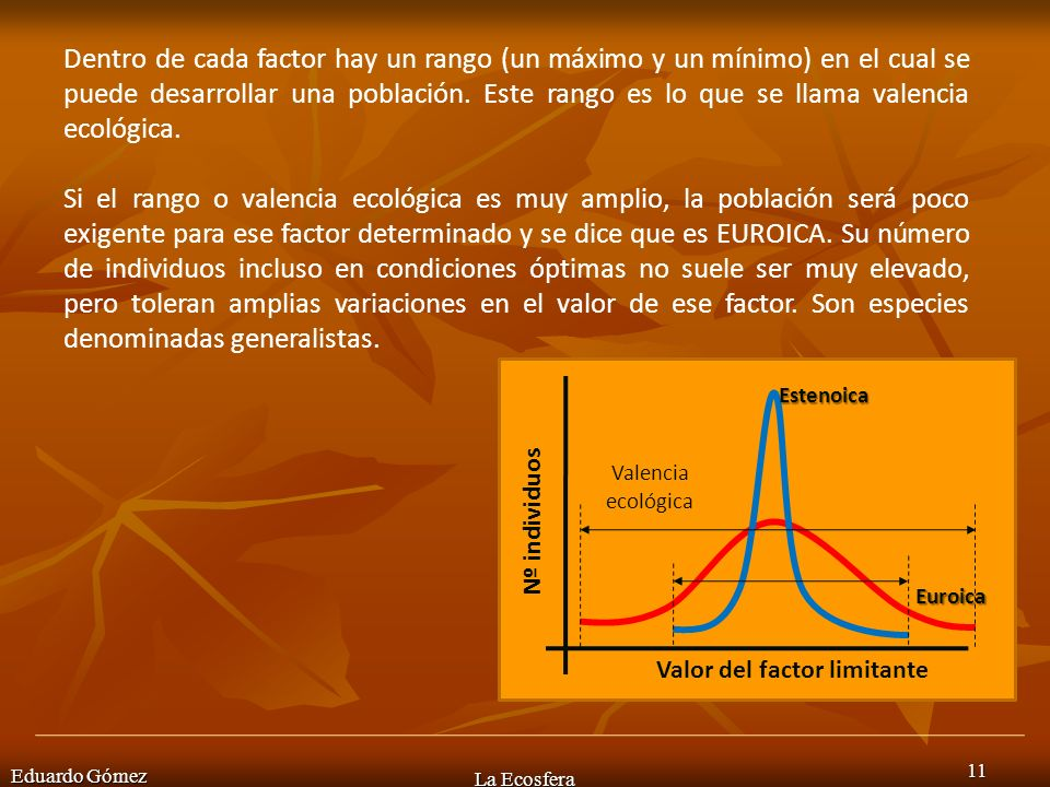Valor del factor limitante