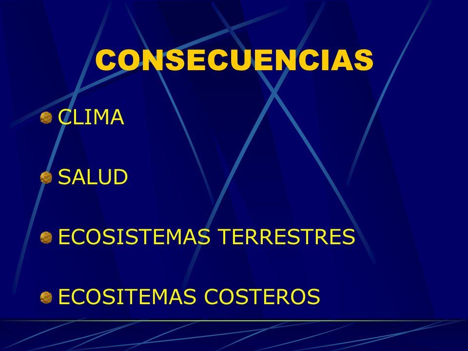 CONSECUENCIAS CLIMA SALUD ECOSISTEMAS TERRESTRES ECOSITEMAS COSTEROS