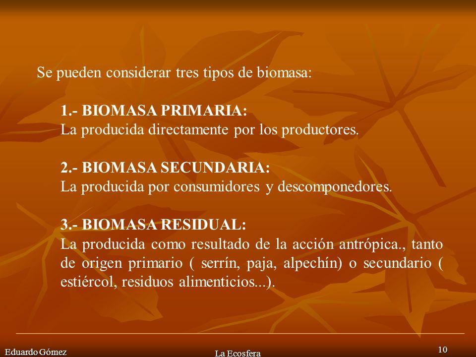 Se pueden considerar tres tipos de biomasa: 1.- BIOMASA PRIMARIA: