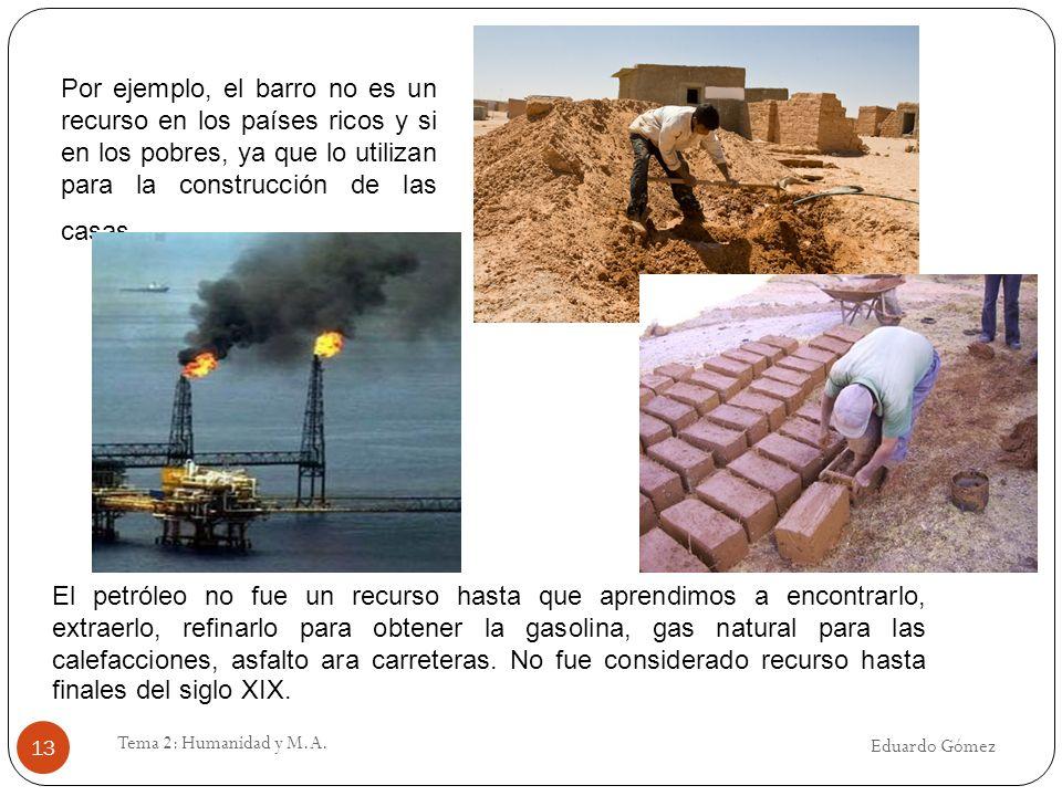 Por ejemplo, el barro no es un recurso en los países ricos y si en los pobres, ya que lo utilizan para la construcción de las casas.