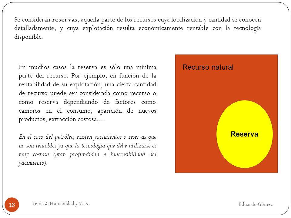 Se consideran reservas, aquella parte de los recursos cuya localización y cantidad se conocen detalladamente, y cuya explotación resulta económicamente rentable con la tecnología disponible.