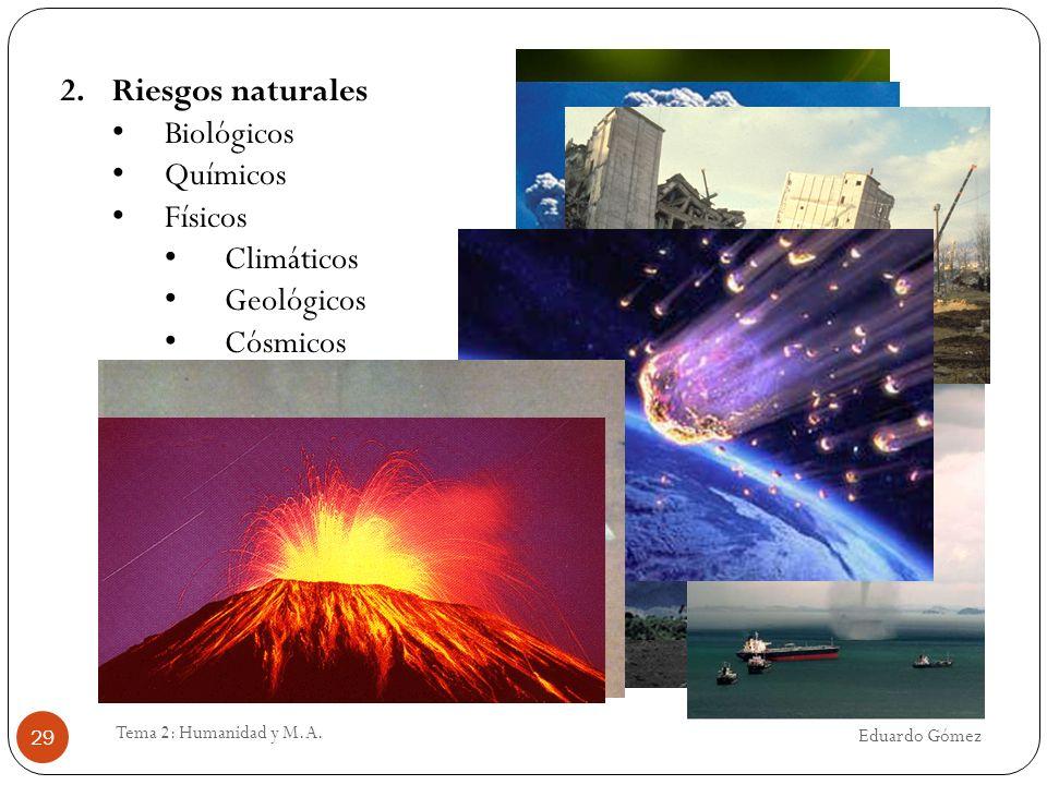 Riesgos naturales Biológicos Químicos Físicos Climáticos Geológicos