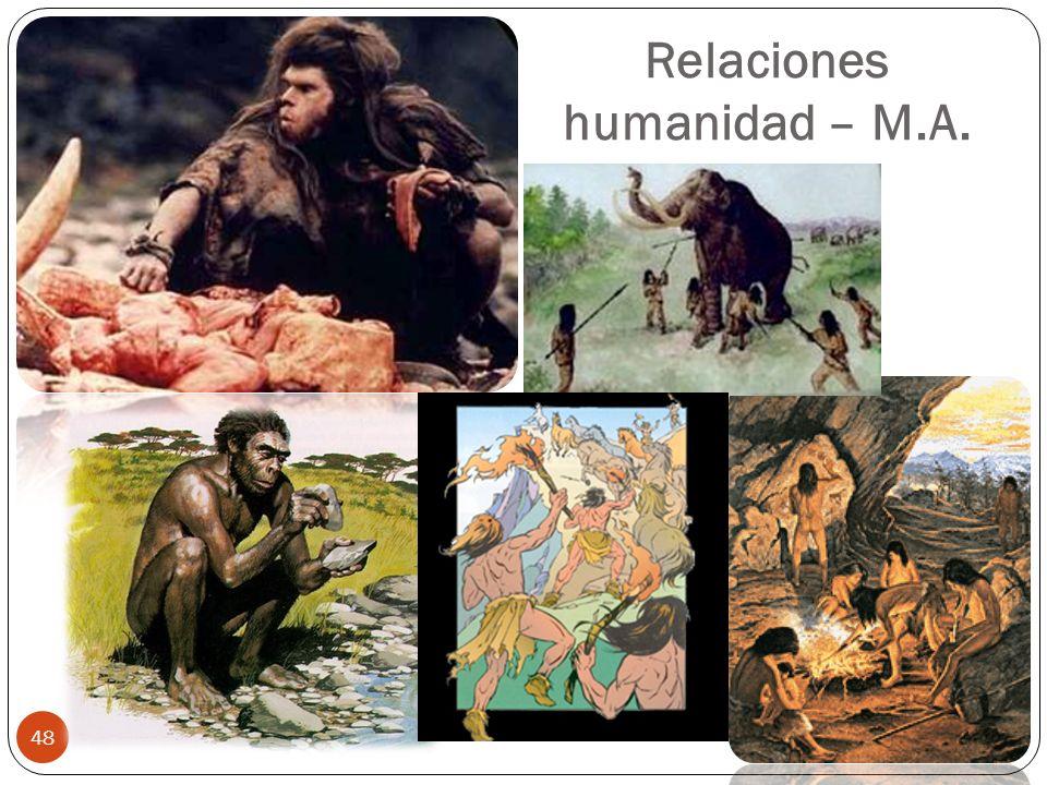 Relaciones humanidad – M.A.