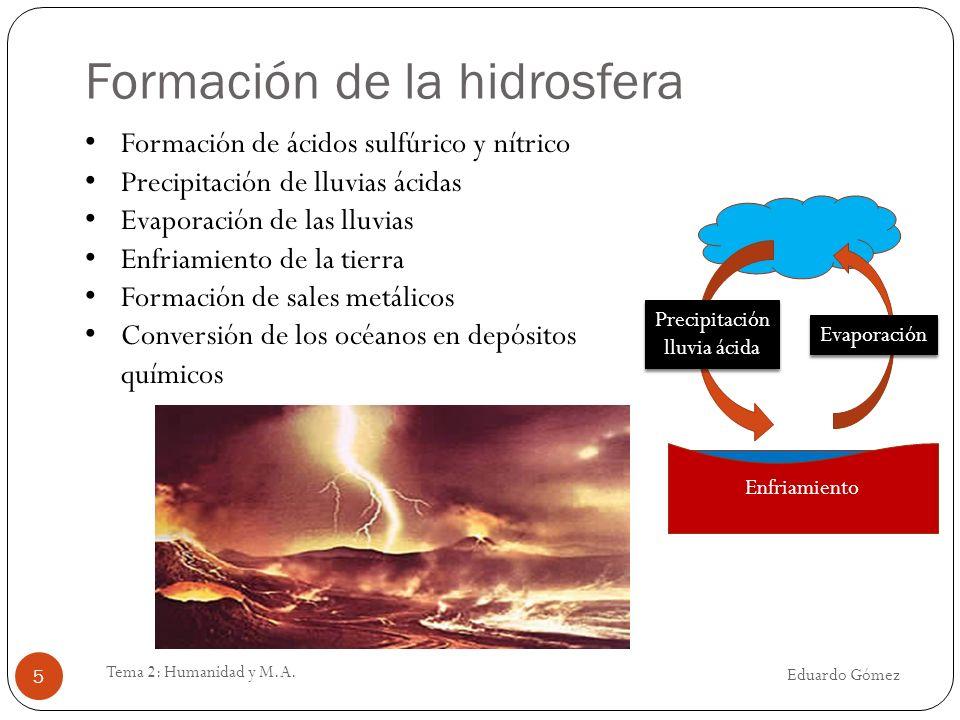 Formación de la hidrosfera
