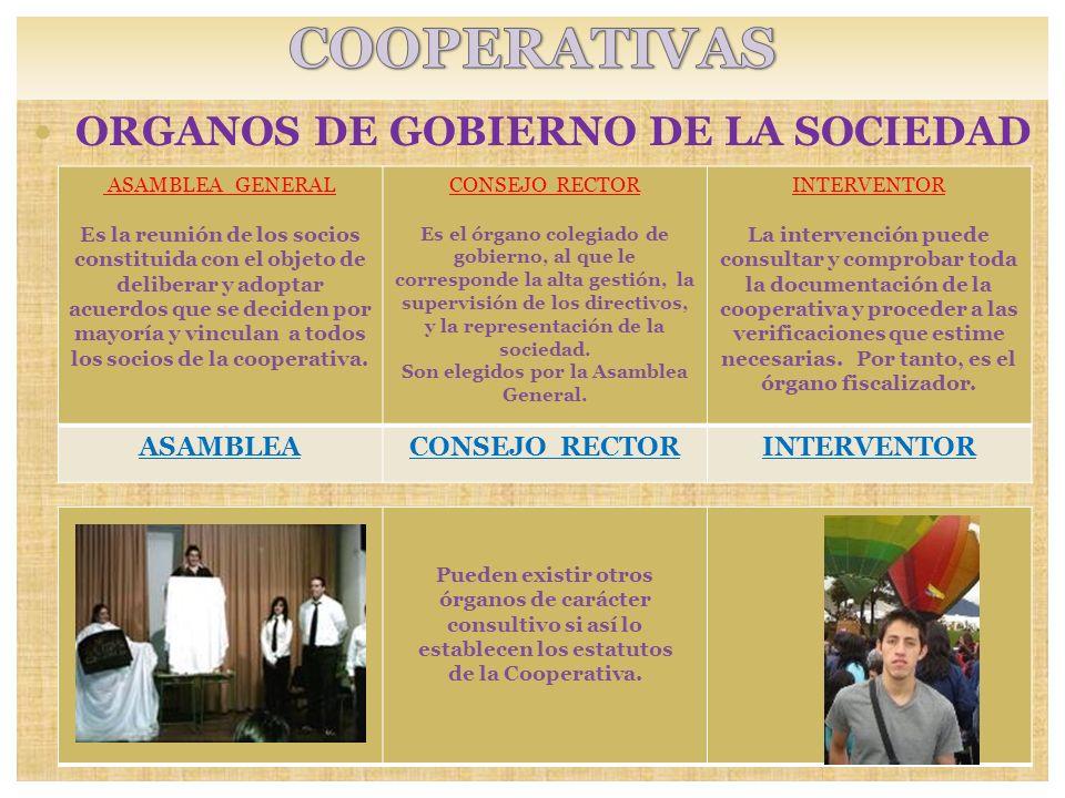 COOPERATIVAS ORGANOS DE GOBIERNO DE LA SOCIEDAD SOCIOS: ASAMBLEA