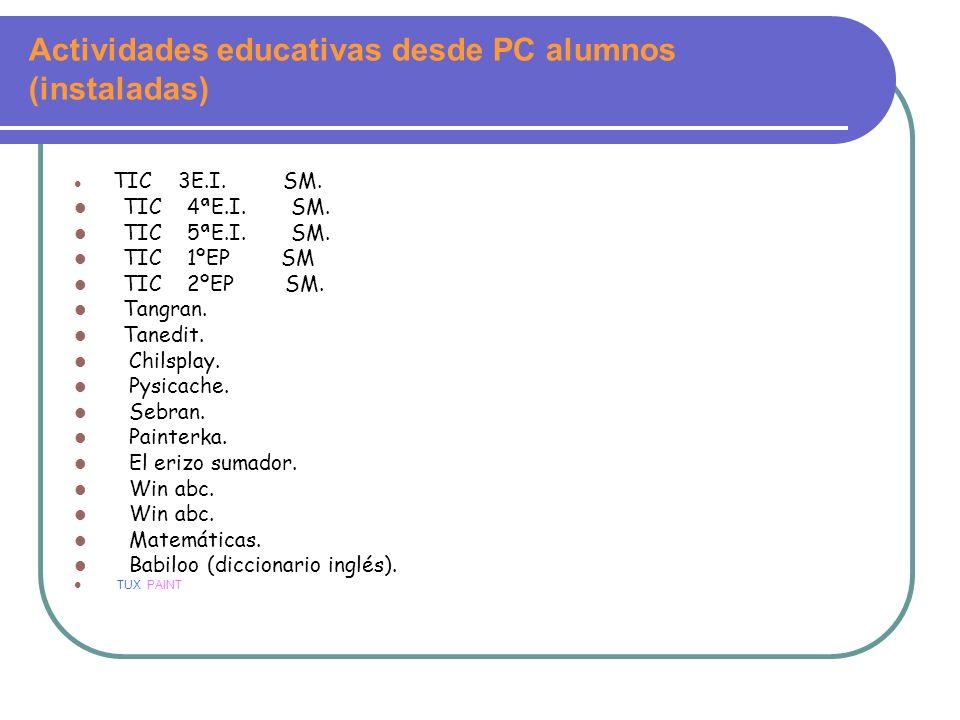 Actividades educativas desde PC alumnos (instaladas)