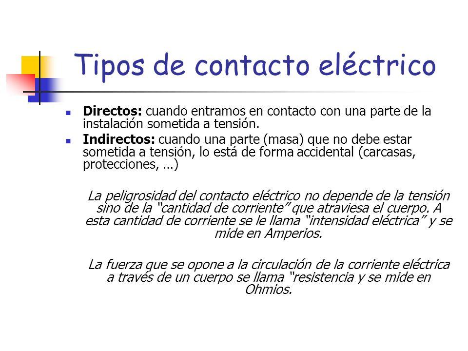 Tipos de contacto eléctrico