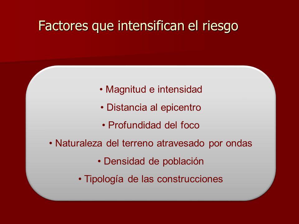 Factores que intensifican el riesgo