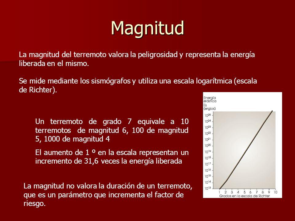 Magnitud La magnitud del terremoto valora la peligrosidad y representa la energía liberada en el mismo.