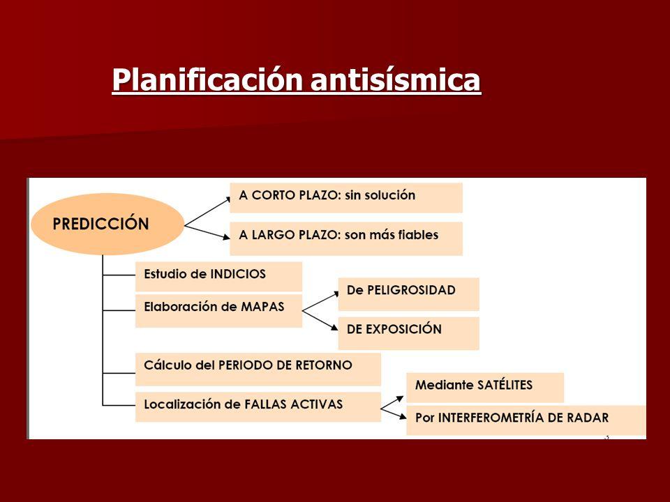 Planificación antisísmica