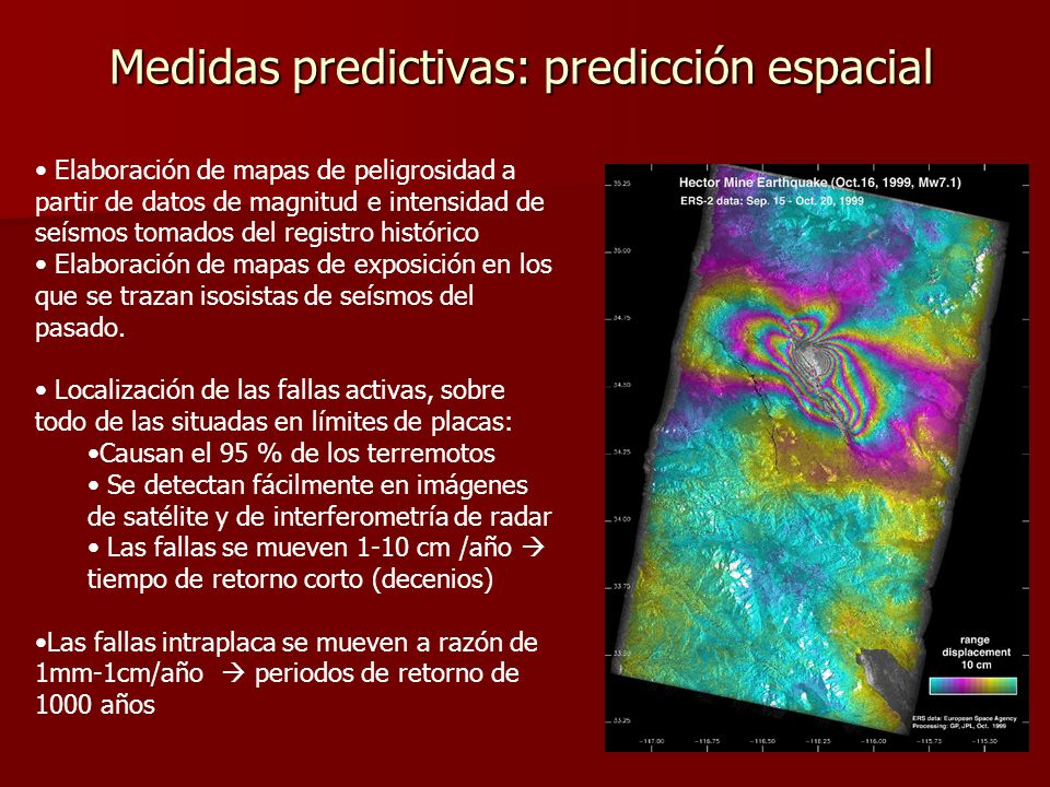 Medidas predictivas: predicción espacial