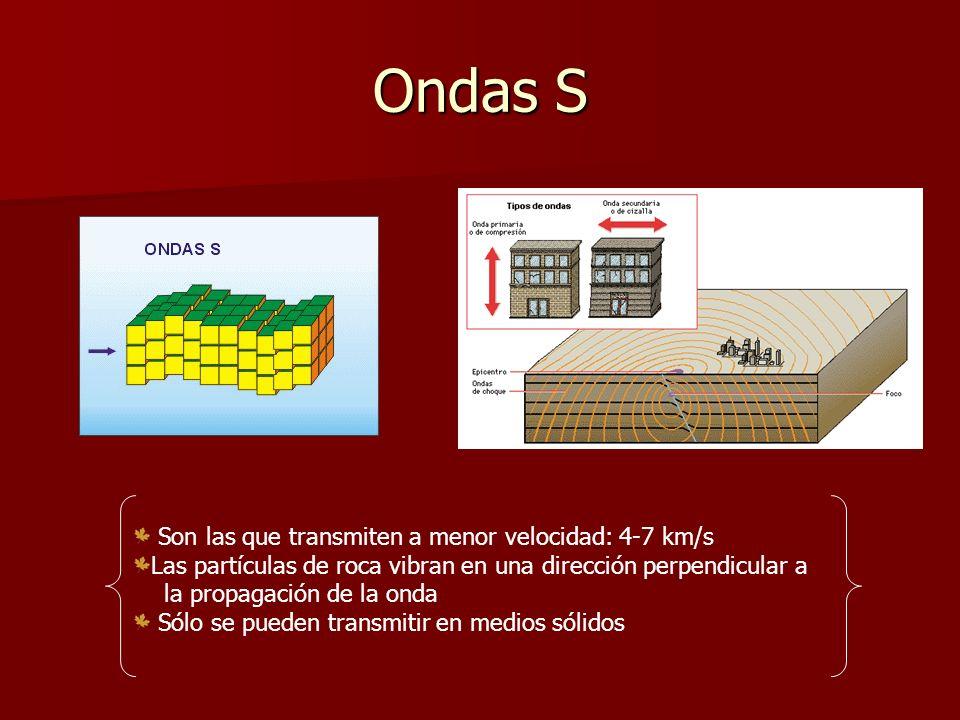 Ondas S Son las que transmiten a menor velocidad: 4-7 km/s