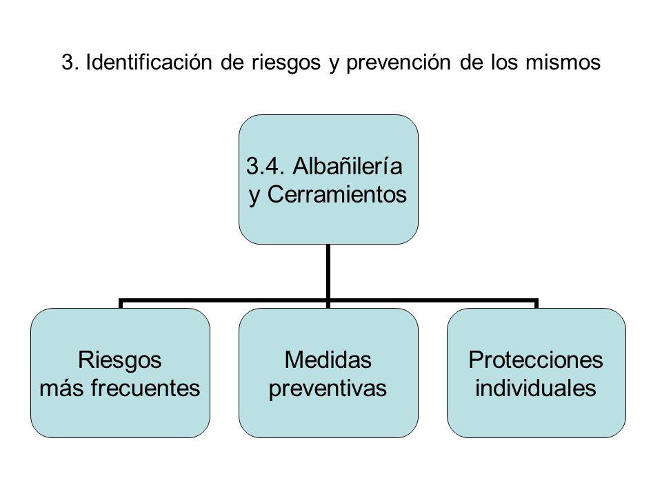 3. Identificación de riesgos y prevención de los mismos