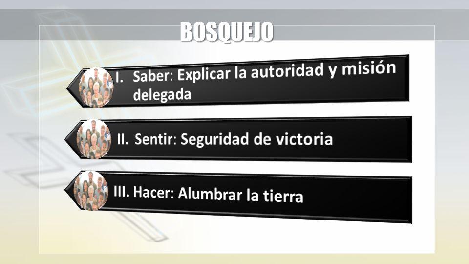 BOSQUEJO I. Saber: Explicar la autoridad y misión delegada