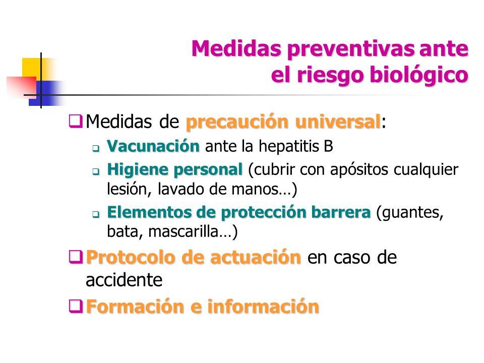 Medidas preventivas ante el riesgo biológico