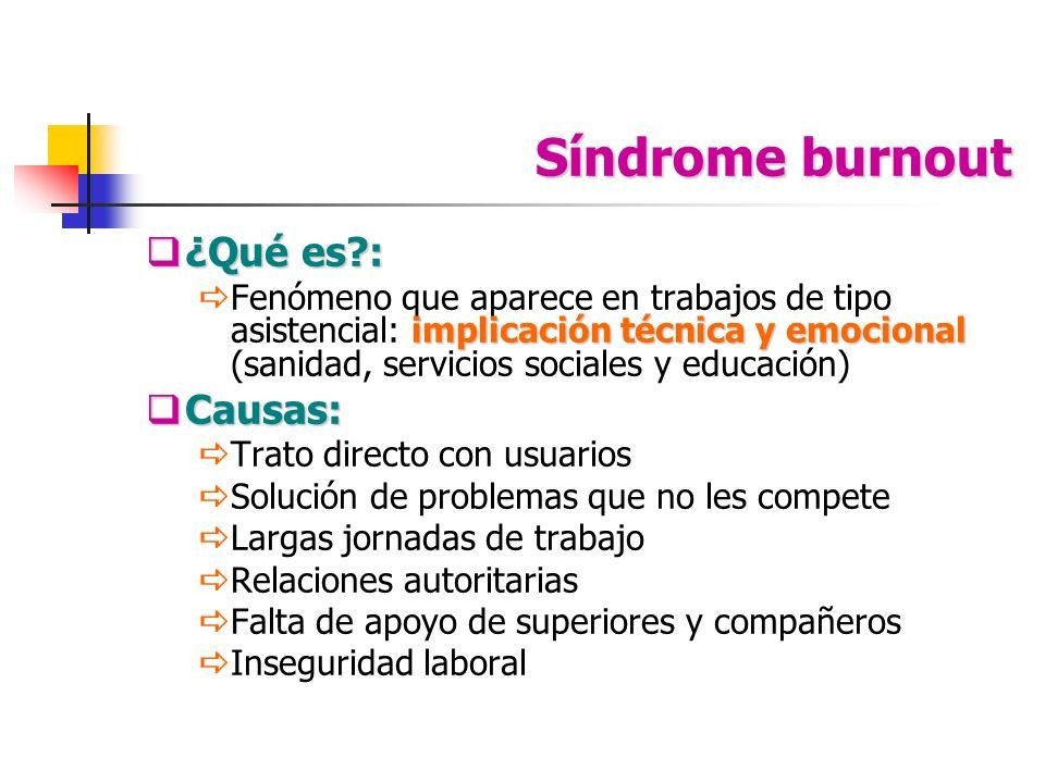 Síndrome burnout ¿Qué es : Causas: