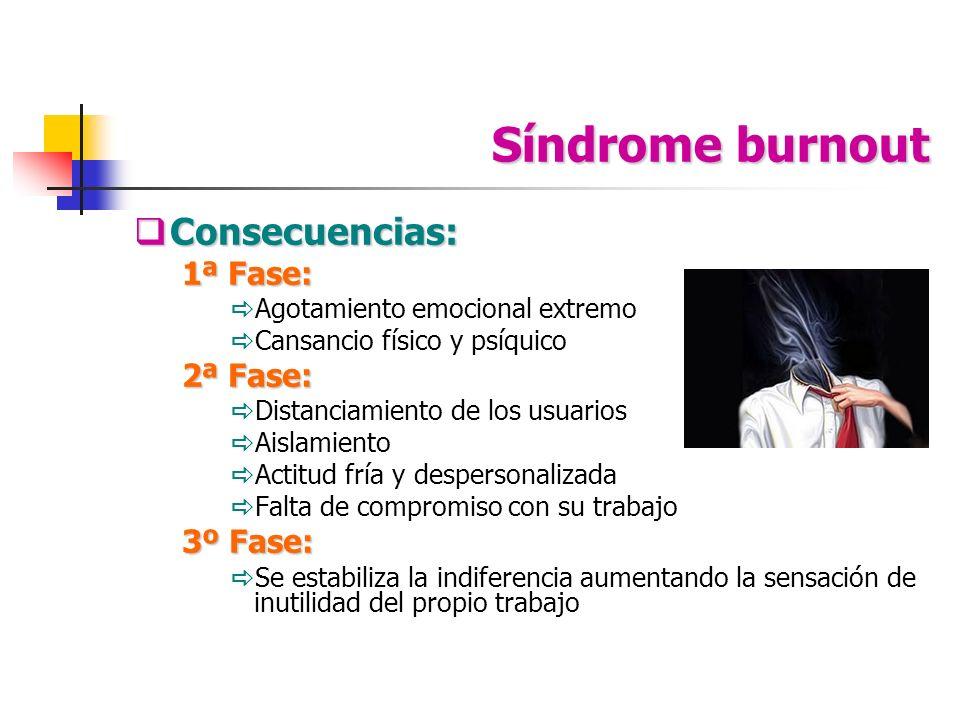 Síndrome burnout Consecuencias: 1ª Fase: 2ª Fase: 3º Fase: