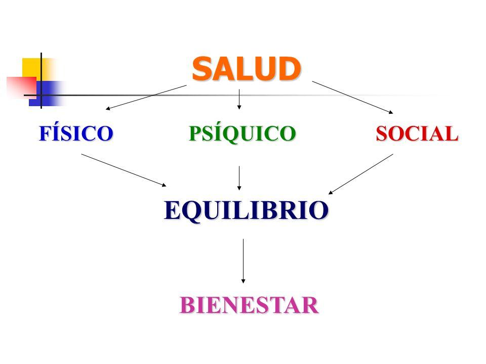 SALUD FÍSICO PSÍQUICO SOCIAL EQUILIBRIO BIENESTAR 9