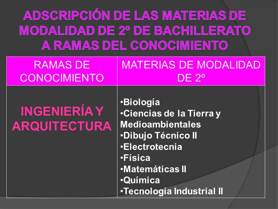 ADSCRIPCIÓN DE LAS MATERIAS DE MODALIDAD DE 2º DE BACHILLERATO