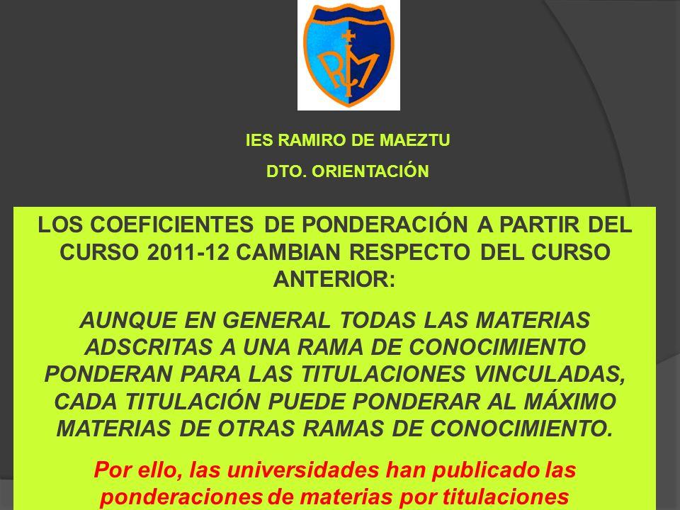 IES RAMIRO DE MAEZTU DTO. ORIENTACIÓN. LOS COEFICIENTES DE PONDERACIÓN A PARTIR DEL CURSO 2011-12 CAMBIAN RESPECTO DEL CURSO ANTERIOR: