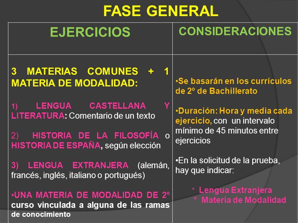 FASE GENERAL EJERCICIOS CONSIDERACIONES