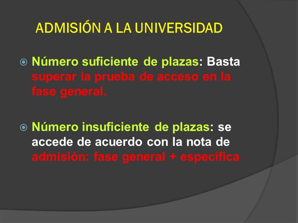 ADMISIÓN A LA UNIVERSIDAD