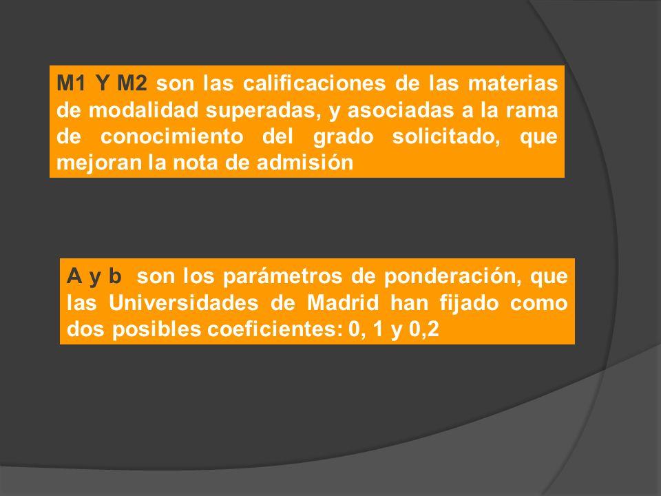 M1 Y M2 son las calificaciones de las materias de modalidad superadas, y asociadas a la rama de conocimiento del grado solicitado, que mejoran la nota de admisión