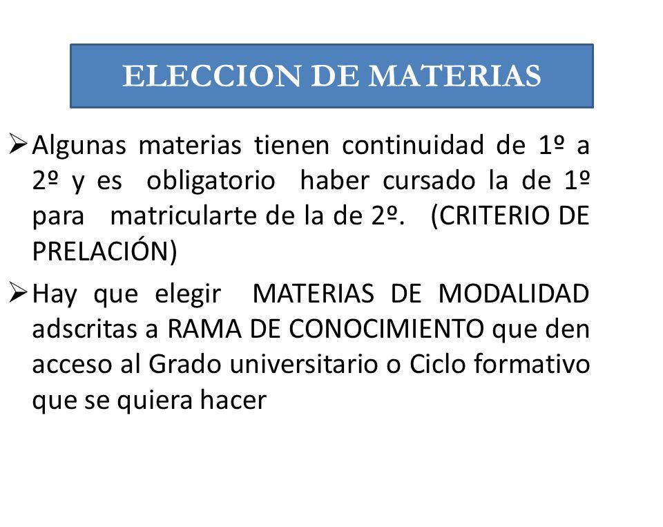 ASESORAMIENTO ELECCION DE MATERIAS