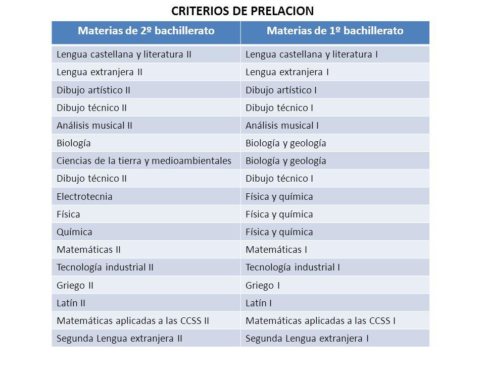 CRITERIOS DE PRELACION