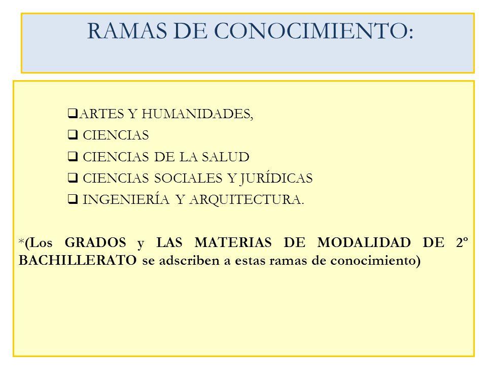 RAMAS DE CONOCIMIENTO: