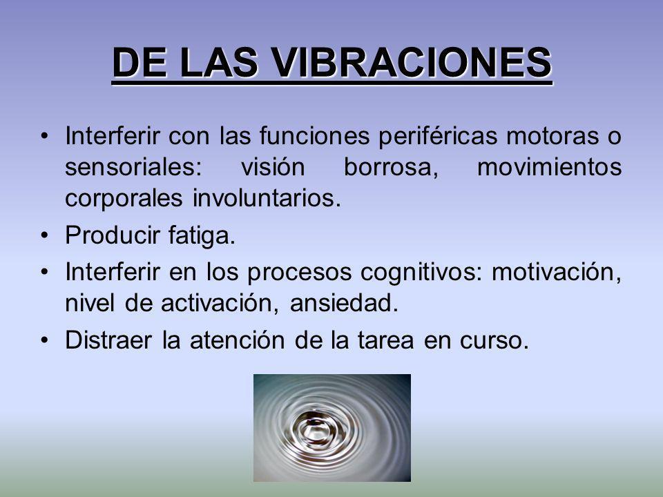 DE LAS VIBRACIONES Interferir con las funciones periféricas motoras o sensoriales: visión borrosa, movimientos corporales involuntarios.